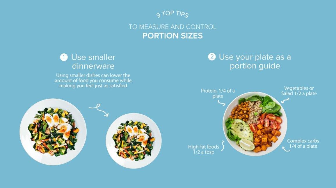 Contrôle des portions 1