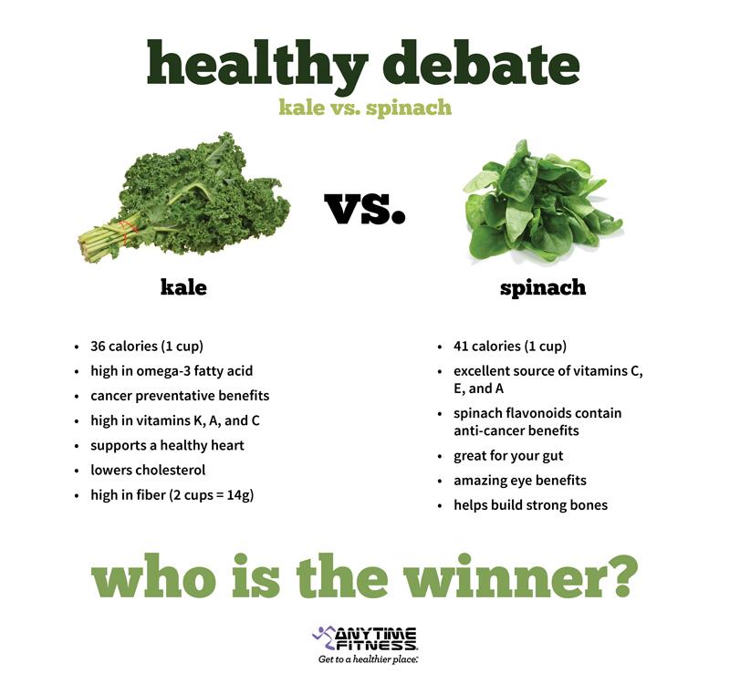 sain débat spinachvkale