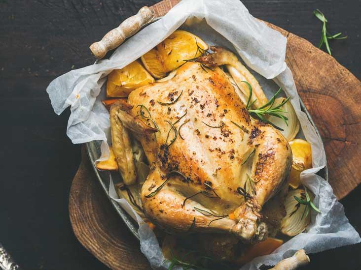Combien de protéines dans le poulet? Poitrine, Cuisse Et Plus
