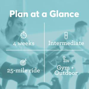 Plan de vélo avec un coup d'oeil