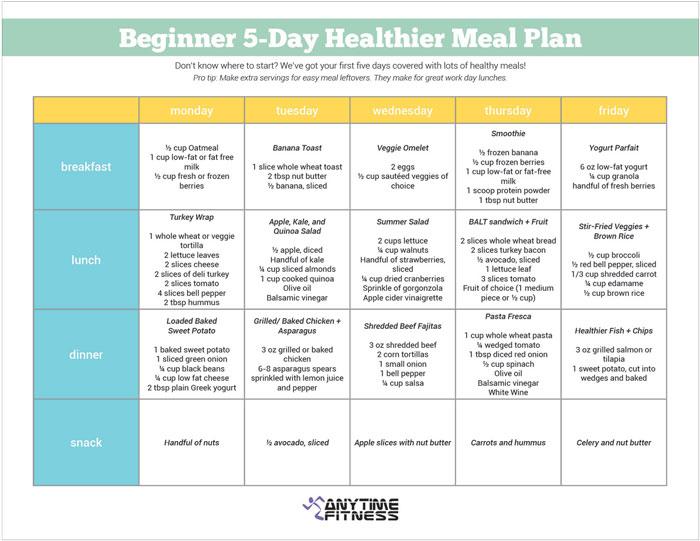 santé-repas-plan web