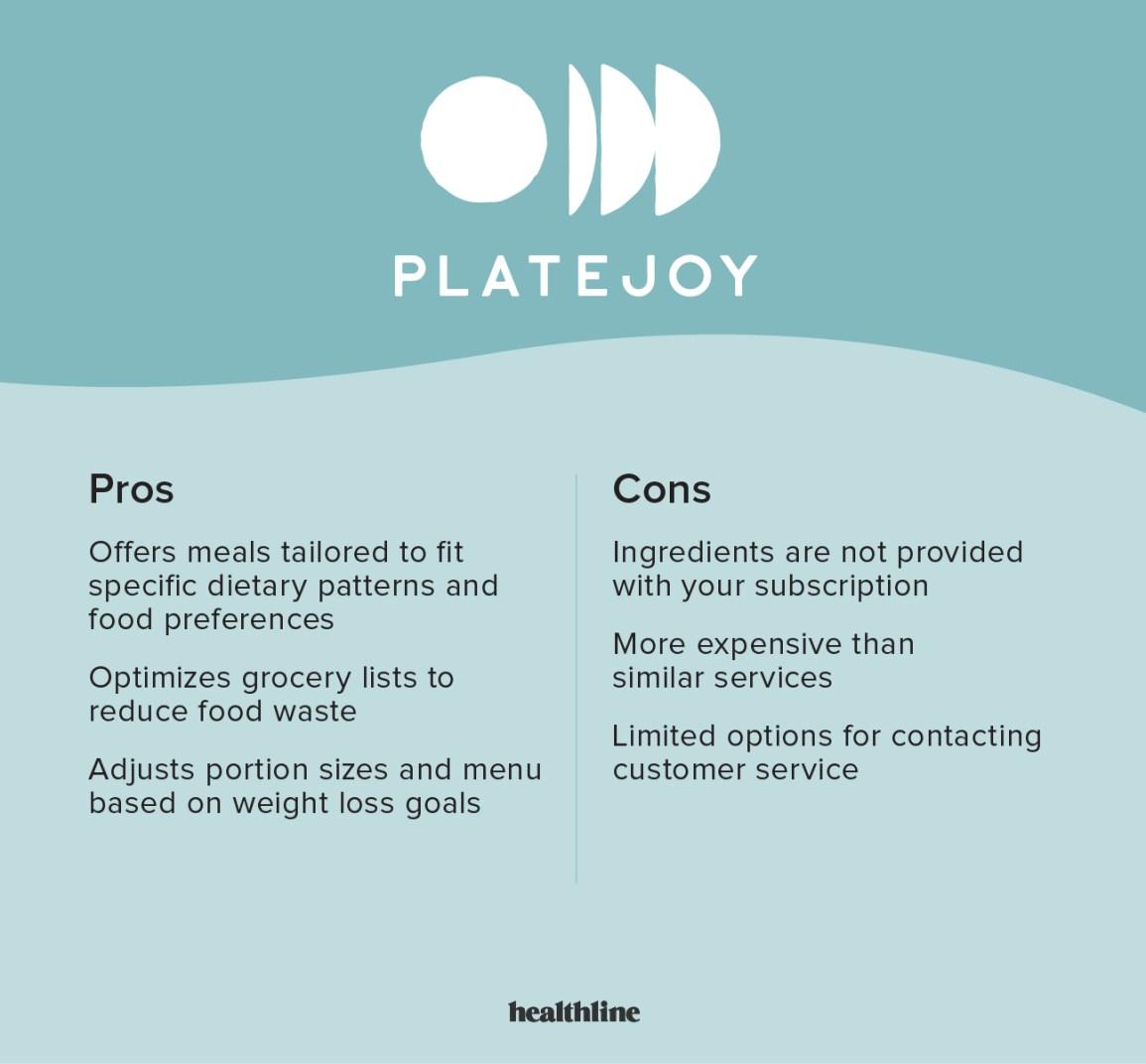 Table pro-con PlateJoy
