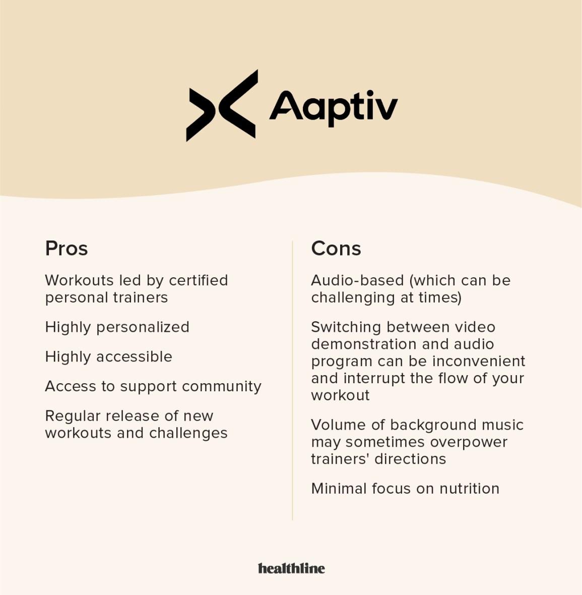 Comparaison des avantages / inconvénients de l'application Aaptiv