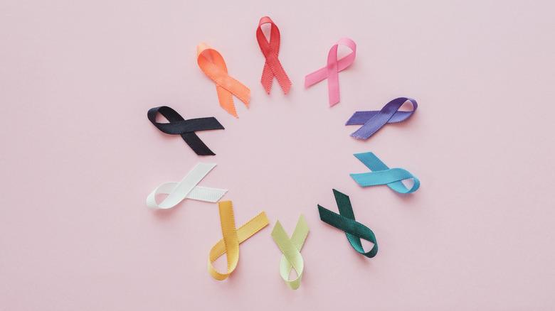 rubans de sensibilisation au cancer